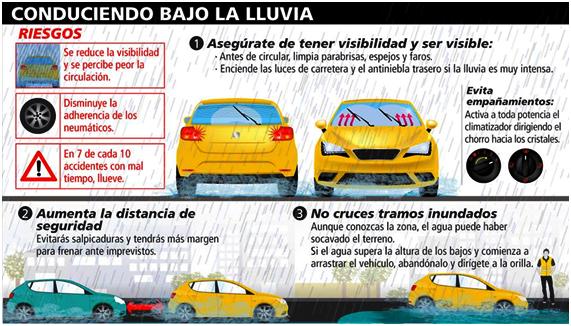 Imagen sobre Consejos útiles para conducir bajo la lluvia.